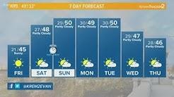 Weather Update 5 a.m., Nov. 1, 2019