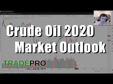 Crude Oil 2020 Market Outlook and Prediction