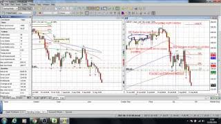 Forex tester 3 - GBPJPY Test 10.