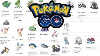 Die 50 Pokémon der 3. Generation? Weitere Infos zum Update | Pokémon GO Deutsch #502