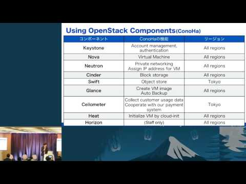 How OpenStack is implemented at GMO Public Cloud service offering