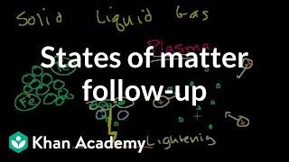 States of Matter Follow-Up