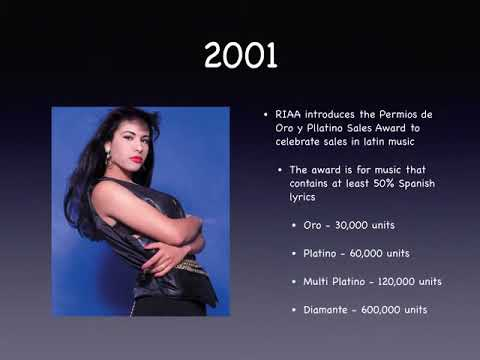 The RIAA (The Recording Industry Association of America) Timeline, brief!