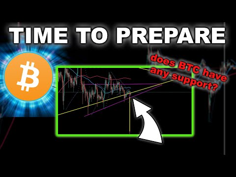 CRAZY BITCOIN PRICE AREA TO WATCH FOR BULLISH BTC CONFIRMATION!