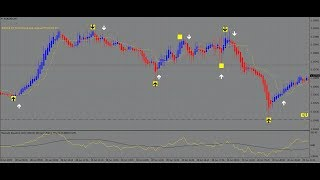 Forex And Binary Indicator Good Win Rate Non Repaint