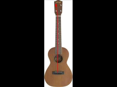 ukulele standard tuning notes youtube. Black Bedroom Furniture Sets. Home Design Ideas