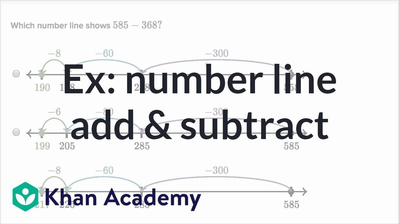 Adding and subtracting on number line 2 | 2nd grade | Khan Academy ...