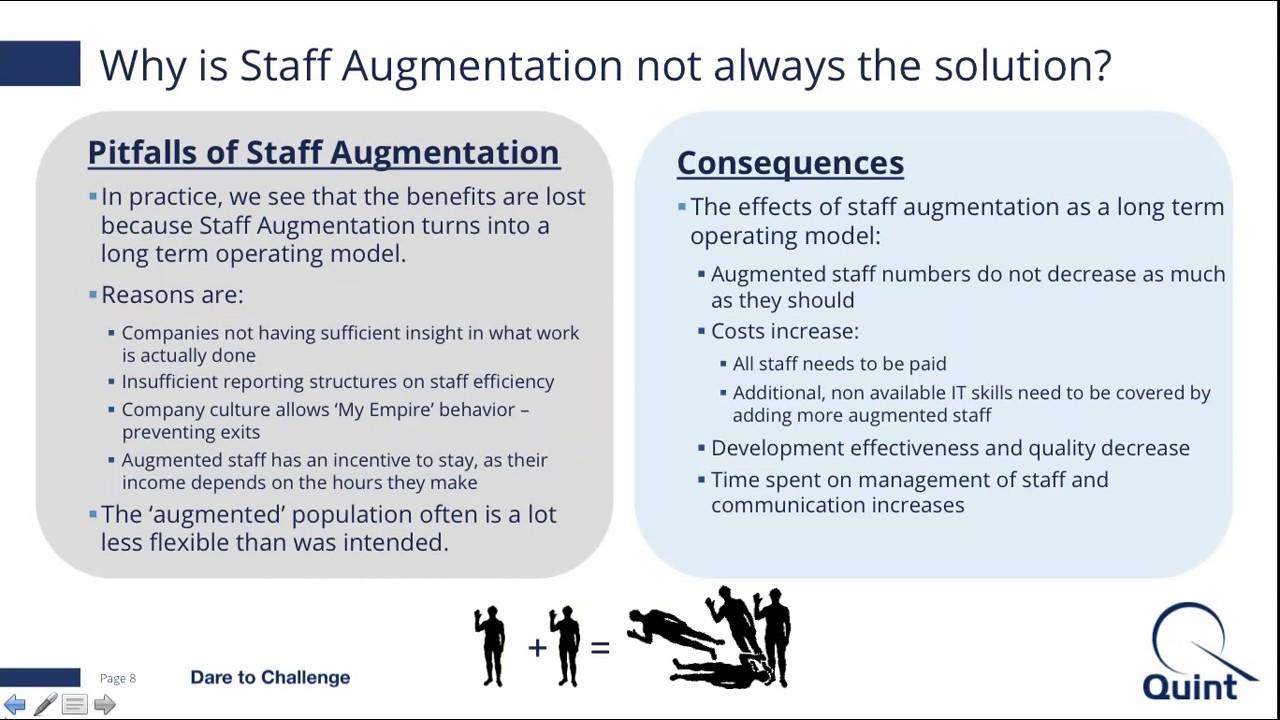 Staff Augmentation: Example 2 - Staff Backup Plan