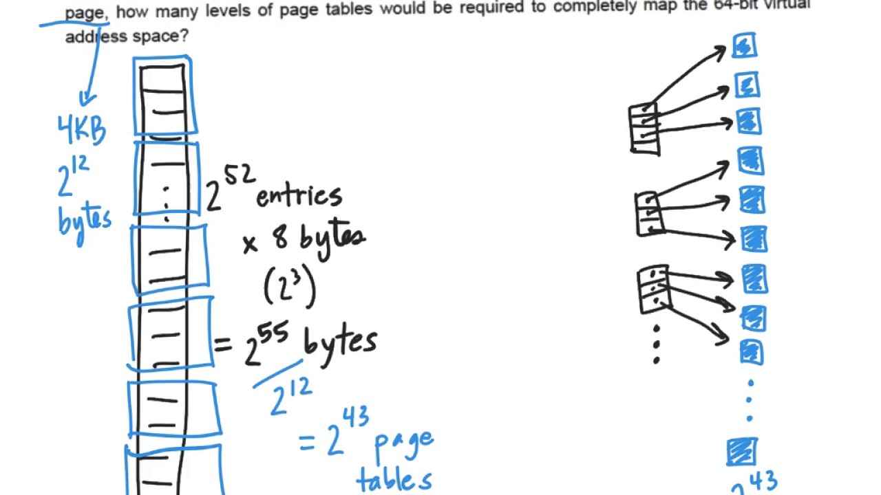 Ordinaire Multi Level Page Table
