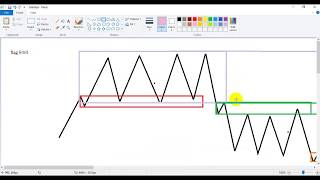 Trading Tanpa Indikator - Perbedaan FTR dan FLAG LIMIT