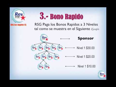 Plan de Compensacion Rev Star Global Los Angeles CA ESPANOL