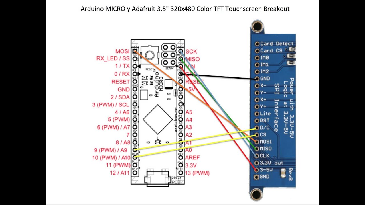 Pillow Tft Lcd Wiring Explained Diagrams Diagram Example Electrical U2022 7 Monitor