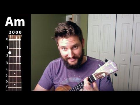 I Will The Beatles Easy Ukulele Tutorial Youtube