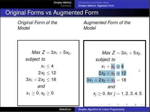 Solving the Simplex Method -Part 2: Algebraic Solution