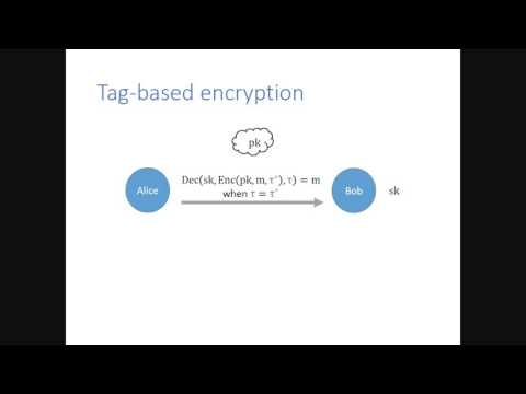 Tightly CCA-Secure Encryption Without Pairings