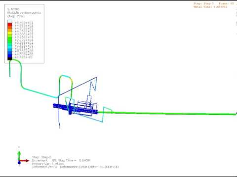 Integrated Analysis of Subsea tie-back structures