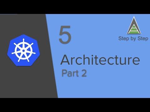 kubernetes-beginner-tutorial-5-|-basic-architecture-of-kubernetes---part-2