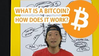 What is a Bitcoin & How Does It Work?