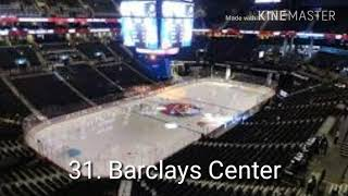 My top NHL Arenas