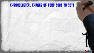 Ford Motors Change Management University of Technology Sydney