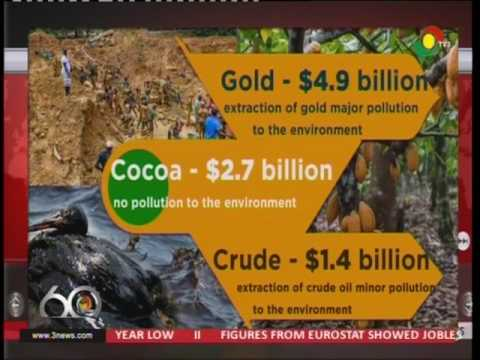 Ghana's natural resources & it's impact on the environment - 4/4/2017