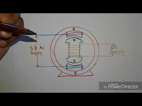 Why synchronous motor is not self-starting?