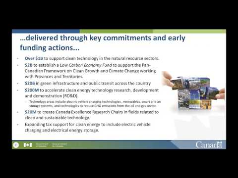 Clean Energy Innovation in Canada