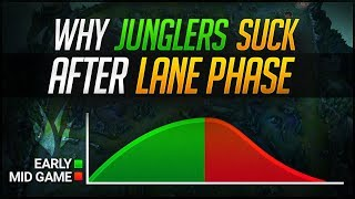 Why Every LOW ELO Jungler SUCKS After LANING PHASE | Skill Capped