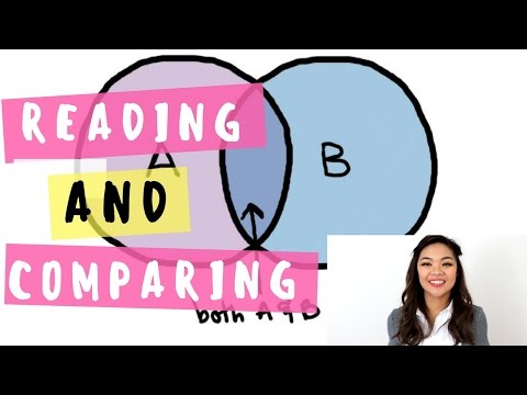 Reading and comparing | Compare and contrast essays