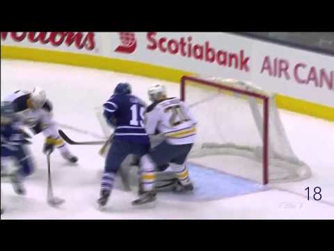 All 37 of Phil Kessel's Goals in 2013-14 - Toronto Maple Leafs