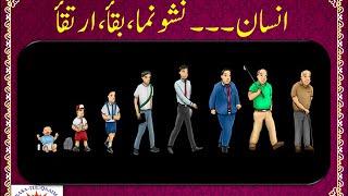 Kamiyab zindagi guzarne ke raaz - Part 1 - Sir Muhammad Aleem Shaikh