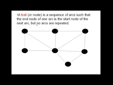 graph theory terminology intro