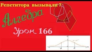 Выпуклость и вогнутость графика.  Точки перегиба.Convexity and concavity of the graph.