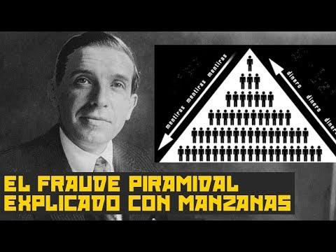 Llegó A EEUU Con 2$ Y Creó La Mayor Estafa Financiera De La Historia - Esquema Piramidal, Documental