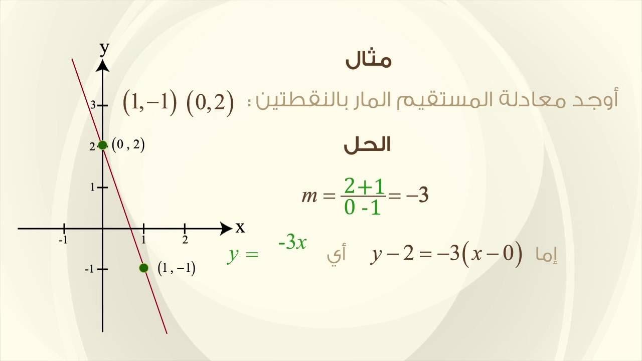أوجد معادلة المستقيم المار بالنقطتين 0 2 1 1 المدرسة السورية Youtube
