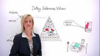 Nutrition: dietary reference values