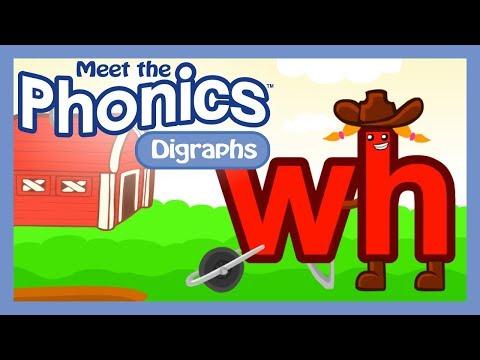 Meet the Phonics Digraphs - wh