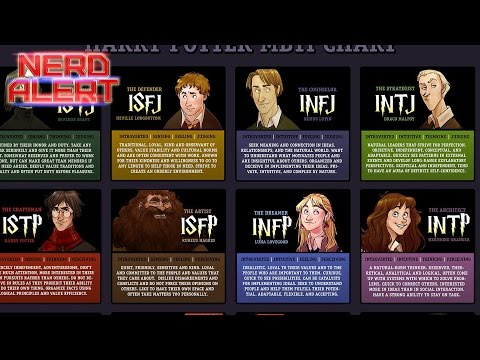 Myers-Briggs Types Are Basically Pointless