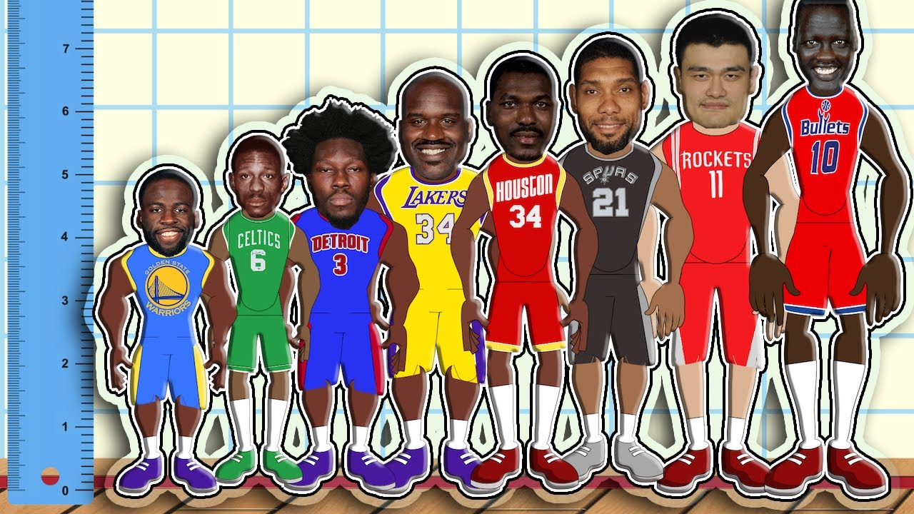 The Best NBA Center at Every Height! (NBA Height Comparison Animation)