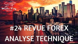 REVUE FOREX ANALYSE TECHNIQUE #24 -29 Septembre 2018 MASTER FENG TRADING