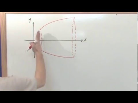 Lesson 9 - Area Of A Surface Of Revolution (Calculus 2 Tutor)