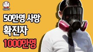 한국 시간으로 2020년 6월 28일 세계적인 통계사이…