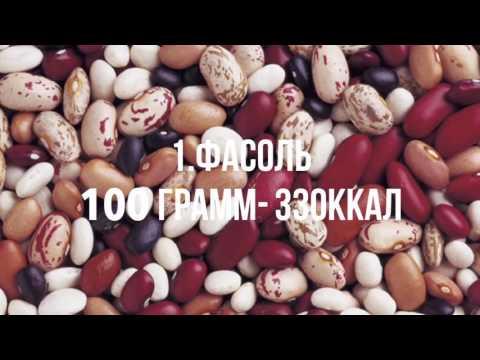Калории во фруктах и овощах таблица