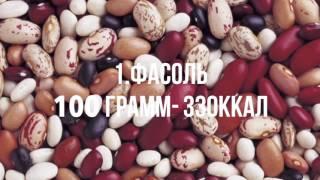 10 Самые калорийные фрукты и овощи