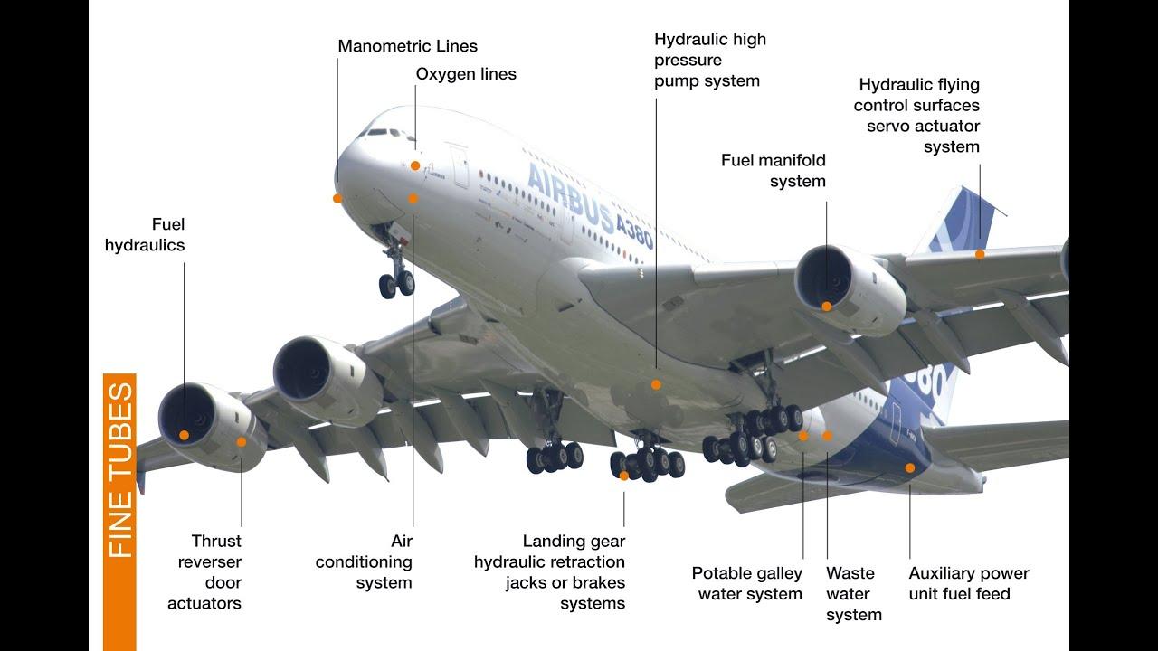 Ngam Nhin May Bay A380 Nhac Hay Youtube
