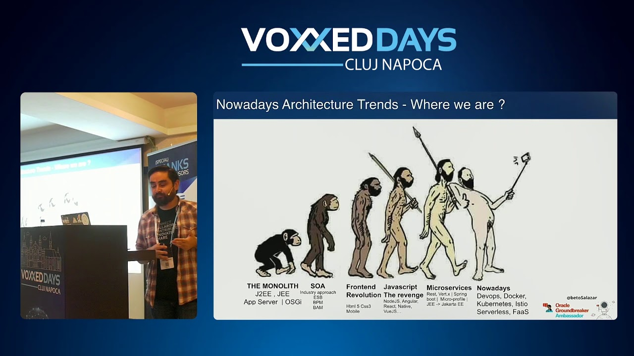 ALBERTO SALAZAR - Nowadays Architecture Trends, from Monolith to  Microservices and Serverless