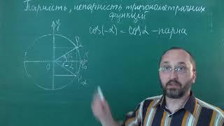 Тема 4 Урок 3 Парність непарність тригонометричних функцій - Алгебра 10 клас