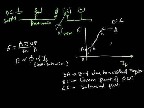 L5 - Characteristics of DC Generator