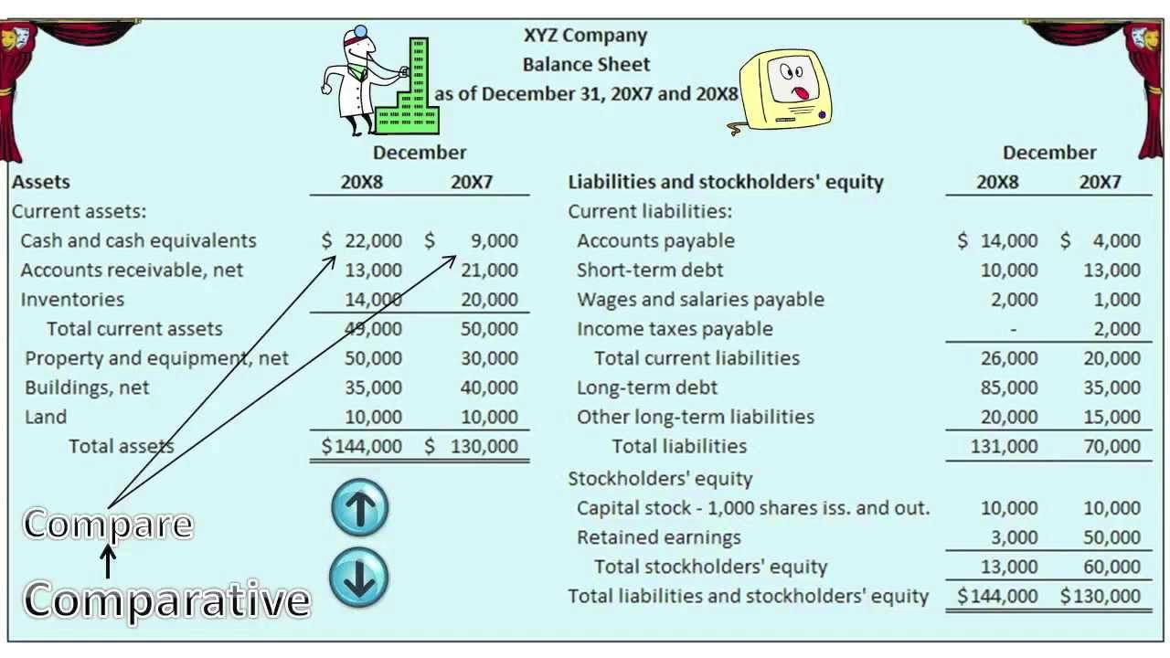 accounts payable format