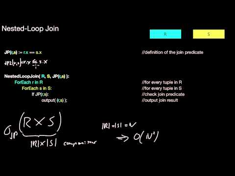 14.410 Applications of Join Algorithms, Nested-Loop Join, Index Nested-Loop Join